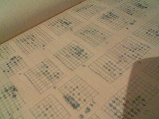 Диаграми, уроци, 1989-90 г. Русе